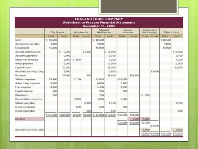 Accounting Worksheet Template Double Entry Bookkeeping 12 Column Worksheet