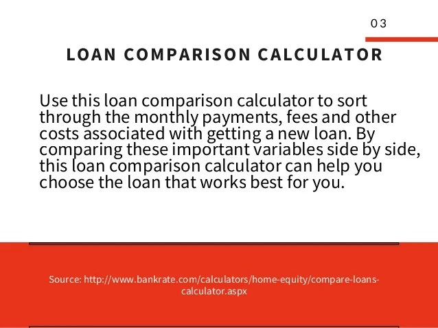 12+ mortgage calculators for first time home buyer