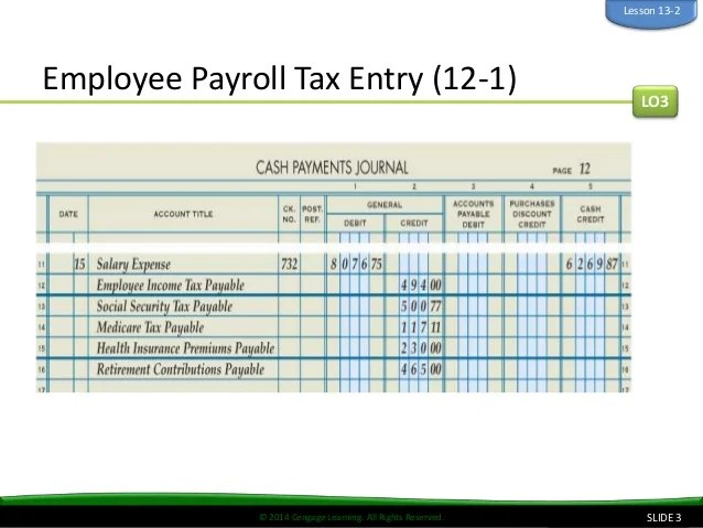calculation of payroll taxes - Leonescapers