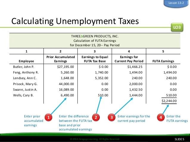 company payroll tax calculator - Ozilalmanoof - payroll tax calculator