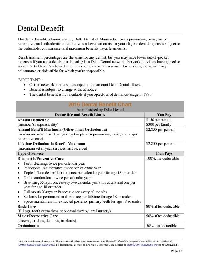 dental specialist resume - Romeolandinez