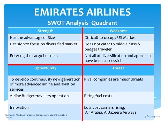 pest analysis of ryanair A brief about ryanair's strategy and competitive advantages.