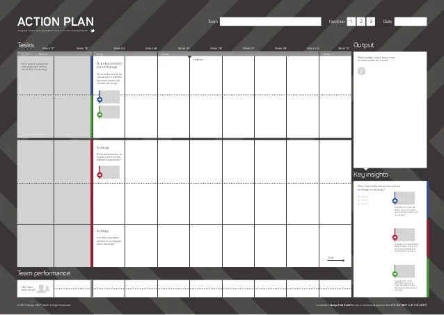 action planning template - Onwebioinnovate