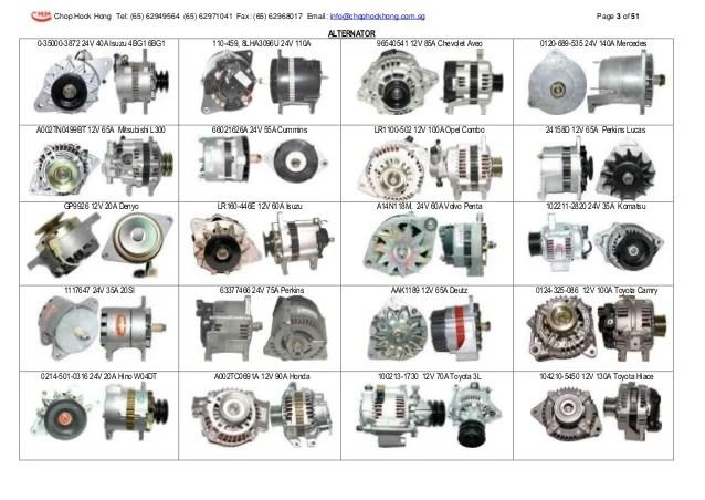 hqdefault Alternator Front Bearing Change Bosch And Valeo Tutorial