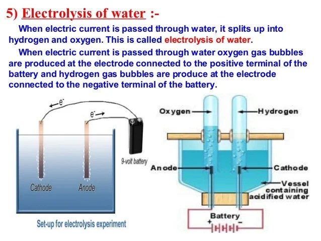 14 Chemical Effects Of Electric Current