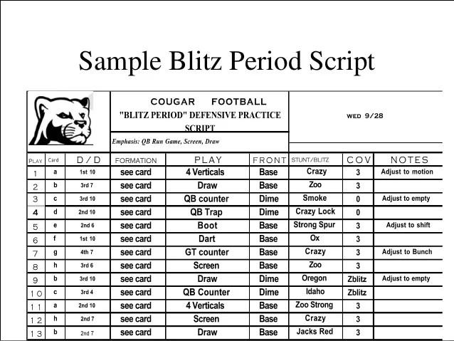 defensive call sheets - Divingthexperience - sample call sheet