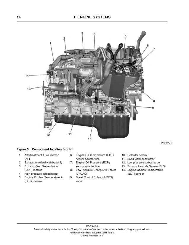 maxxforce diesel engine diagram