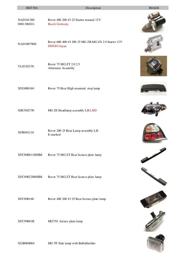 rover 25 fuse box manual