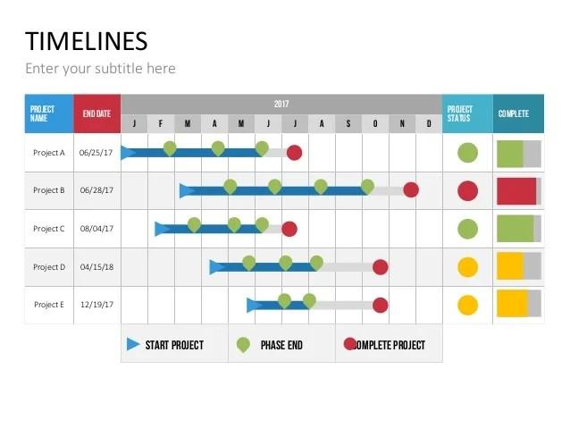 project status ppt - Romeolandinez - project status sheet