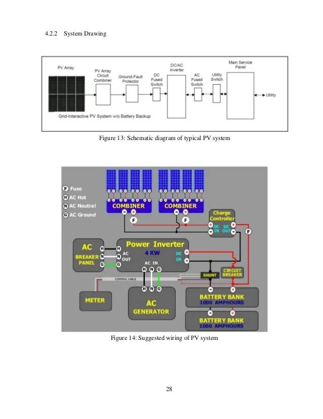 Pv System Pv System Wiring Diagram