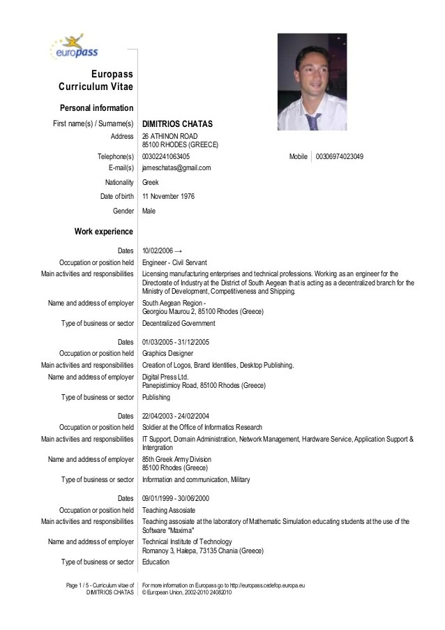 model of cv for job application