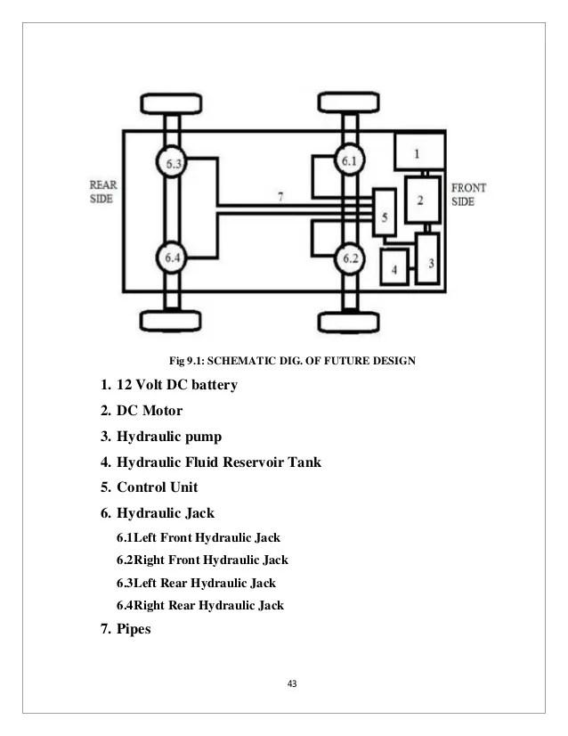 hydraulic schematics for dummies