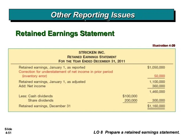 Income Statement Template Excel – Earnings Statement Template