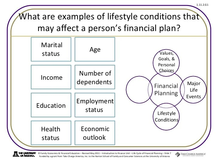 2.01 fefe life_cycle_financial_planning_p_pt