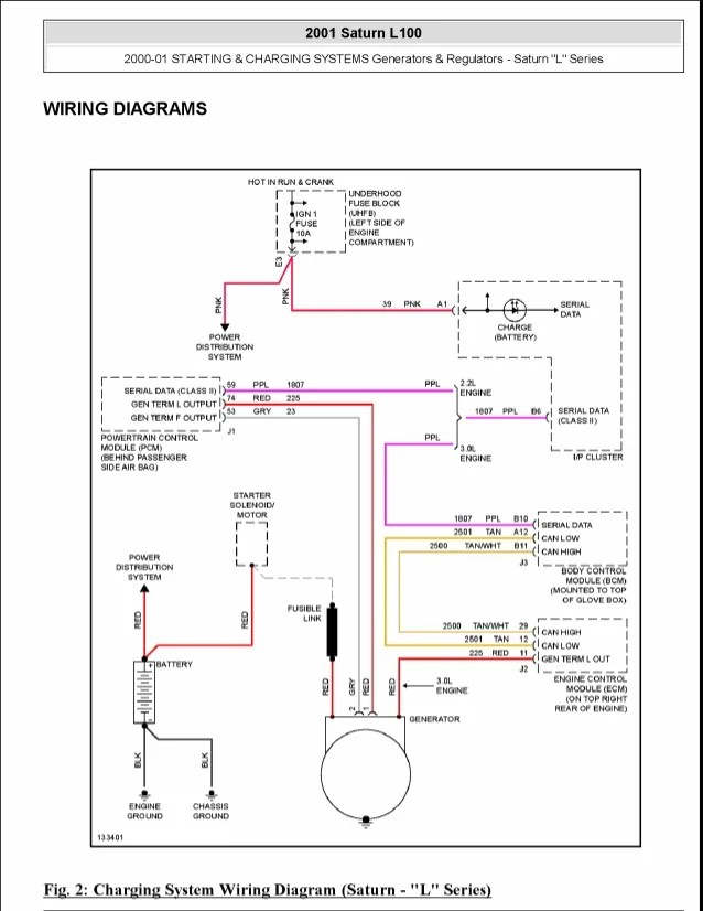 2001 saturn l series wiring diagram