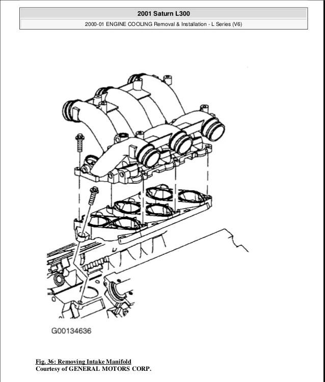 2000 saturn engine coolant