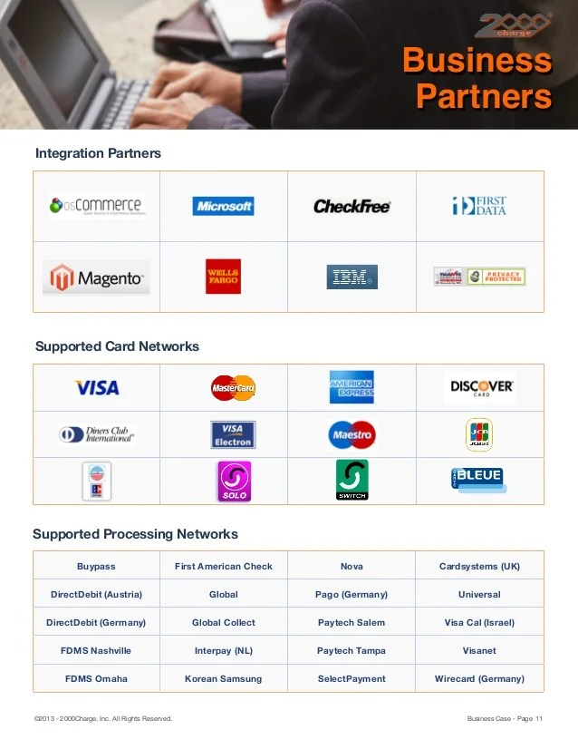 Hsbc Business Credit Card Balance Transfer Choice Image - Card ...