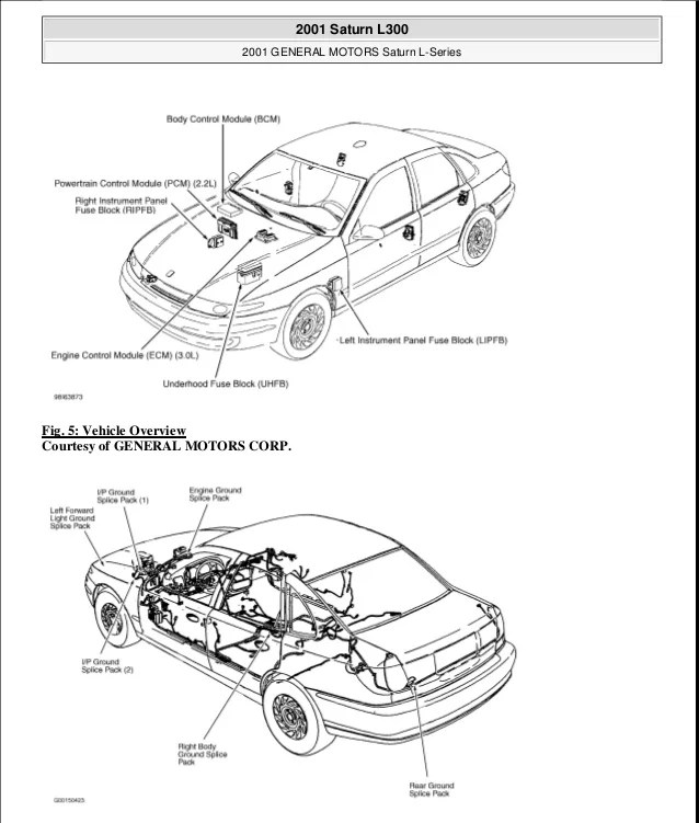 2001 saturn lw 200 fuse box diagram 300x172