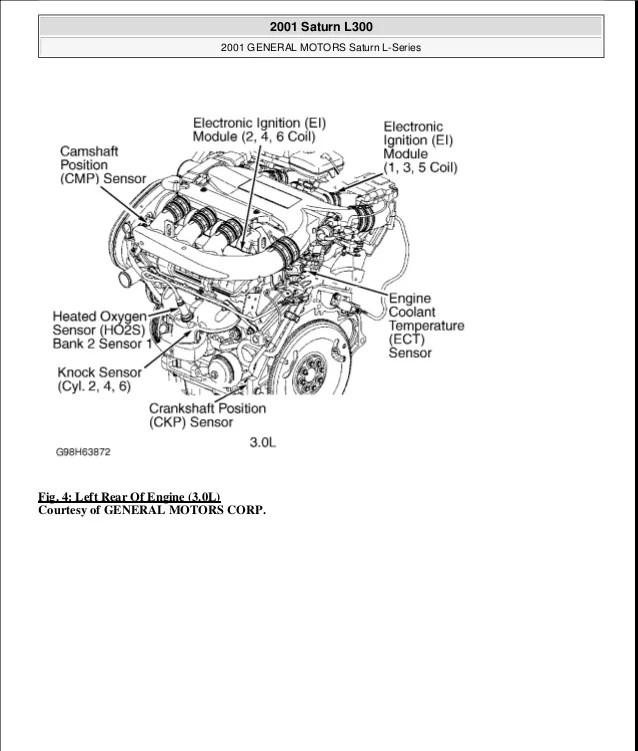 saturn engine diagram cooling