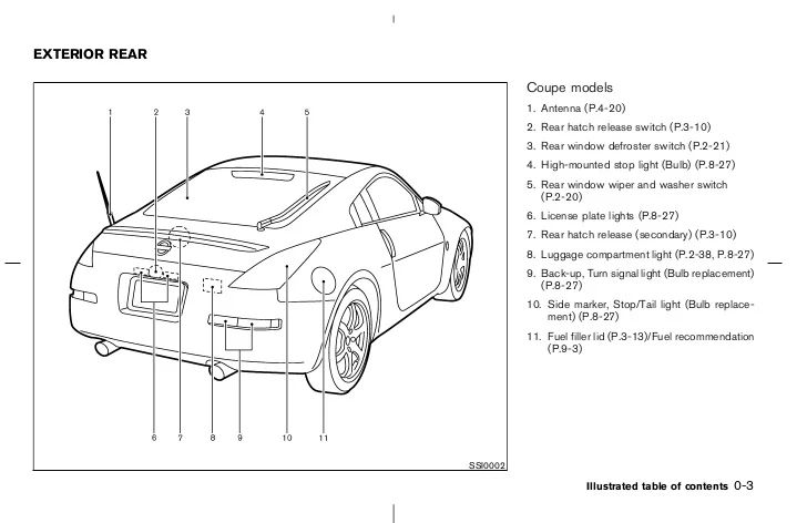 nissan 350z wiring diagrams