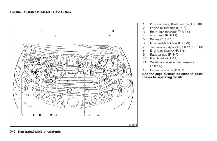 gm coil wiring diagram car tuning