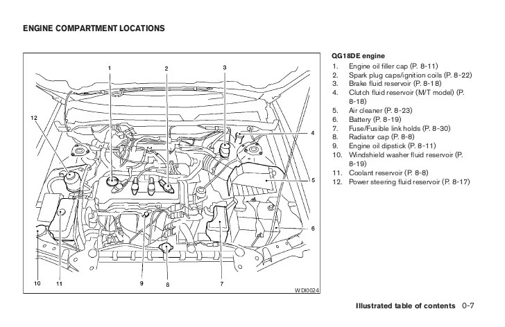 01 sentra wiring diagram