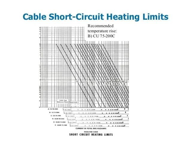 short circuit images