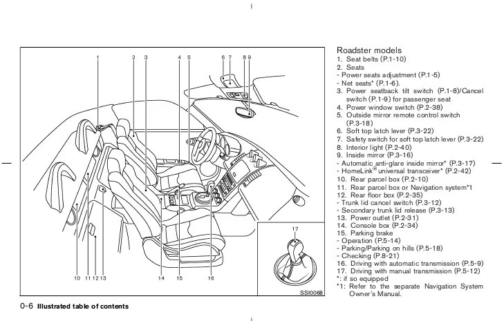 i need a fuse panel diagram for a 1998 mazda b2500