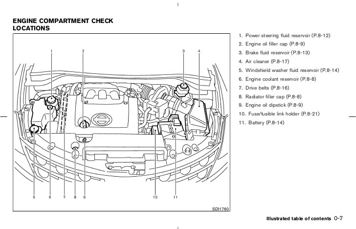 sterling wiring diagram with smart shift