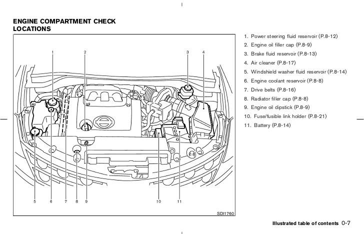 2012 nissan murano fuse box diagram