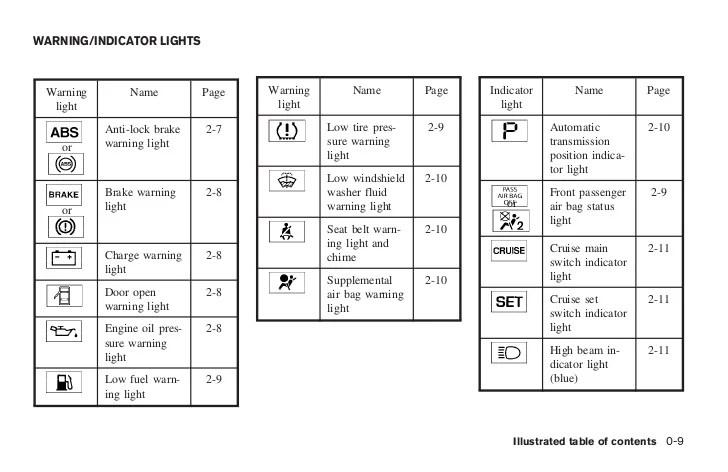 91 Nissan Pickup Wiring Diagram | mwb-online.co on