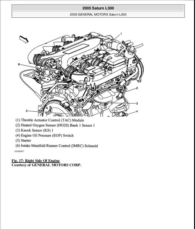 of 2001 saturn sl2 engine diagram on wiring diagram fuel pump relay