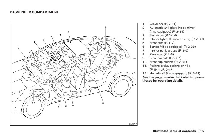 2006 nissan altima fuse box diagram manual