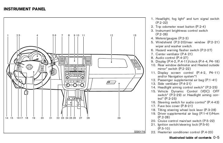 Nissan Murano Fuse Box Diagram Electrical Circuit Electrical