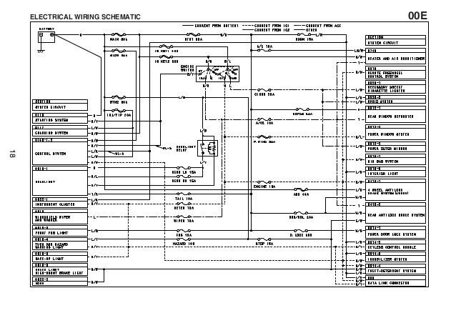 95 jeep laredo wiring diagram
