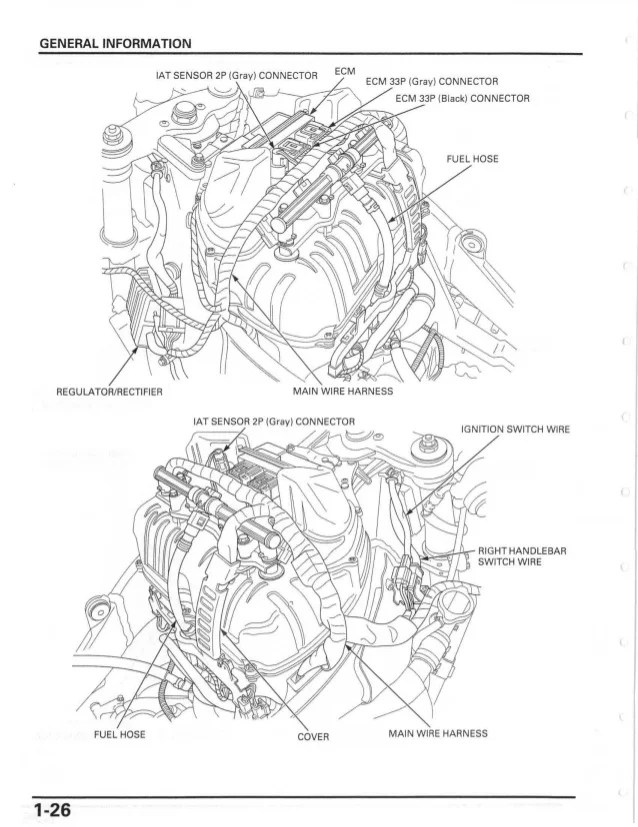 Honda Rancher Wiring Schematic - Best Place to Find Wiring and