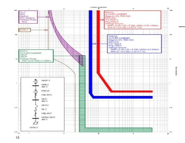 12 Wire Baldor Motor Wiring Diagram - Wiring Diagram G8 Baldor Ke Motor Wiring Diagrams Iec on