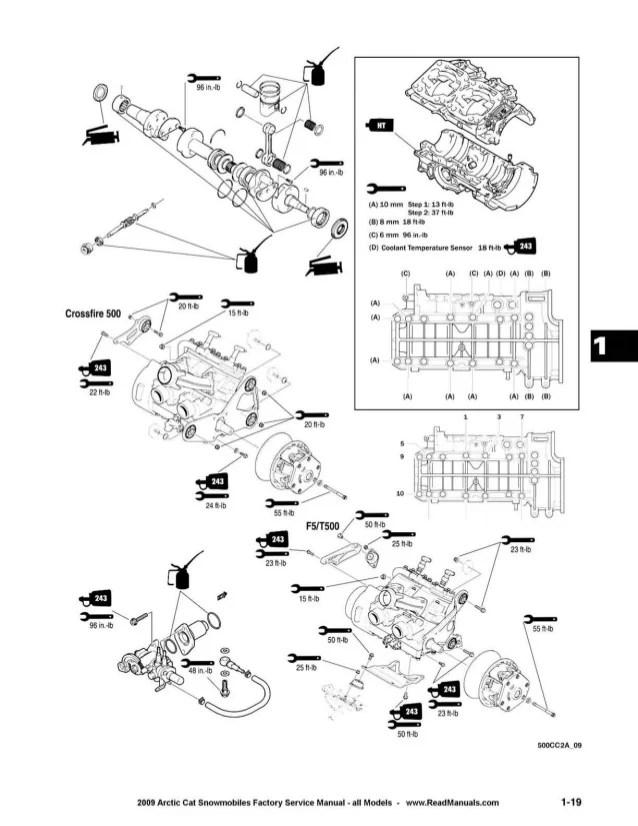 2009 arctic cat z1 turbo wiring diagram