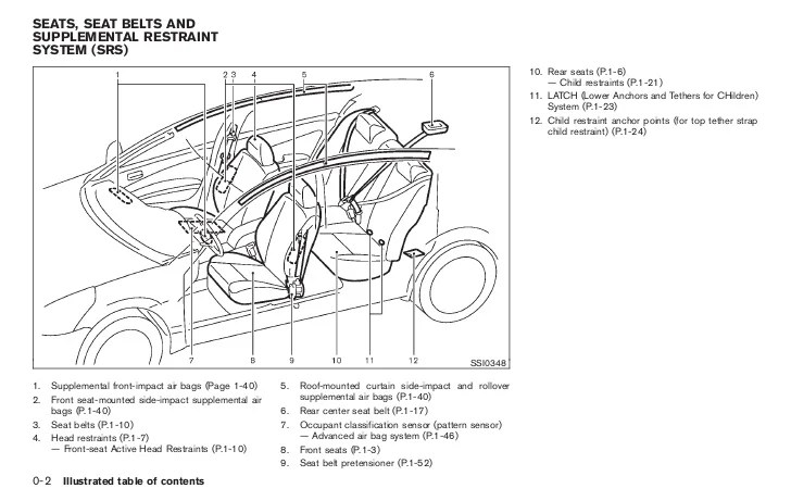 95 camaro ignition switch wiring diagram