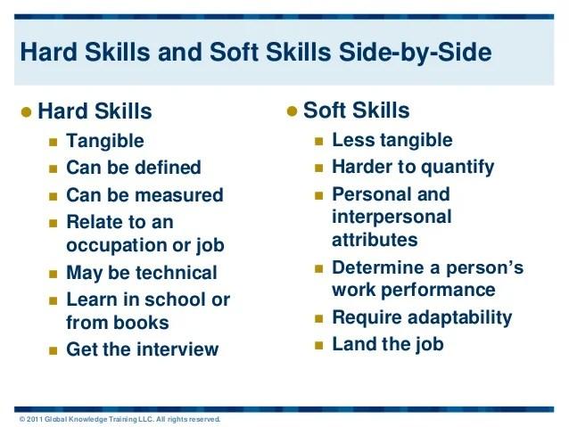 soft skills list - Goalgoodwinmetals