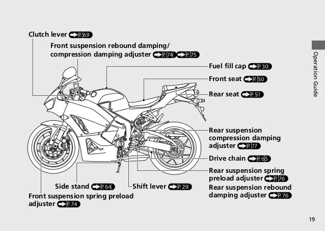hrc wiring diagram harness cluster speedzilla motorcycle message