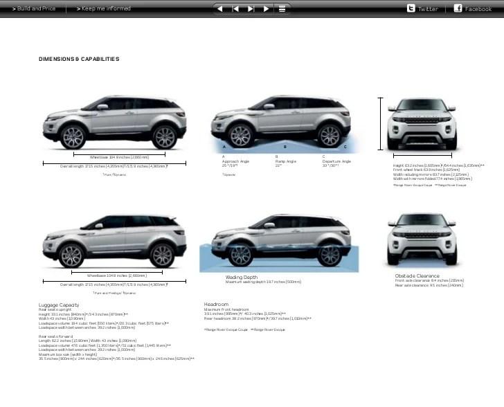 white range rover evoque