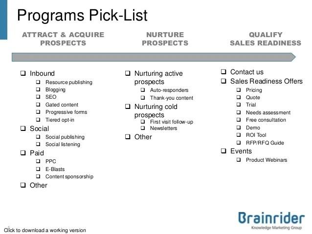 b2b marketing planning - Romeolandinez