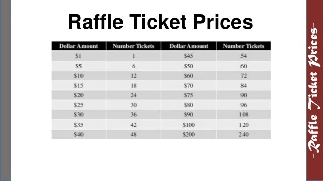 prices for raffle tickets
