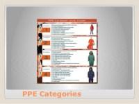Electrical Ppe Requirements Chart - Mehmomblog.com
