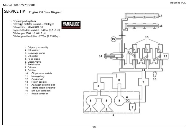 type r tachometer wiring diagram