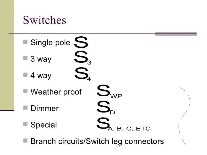 electrical plan 3 way switch