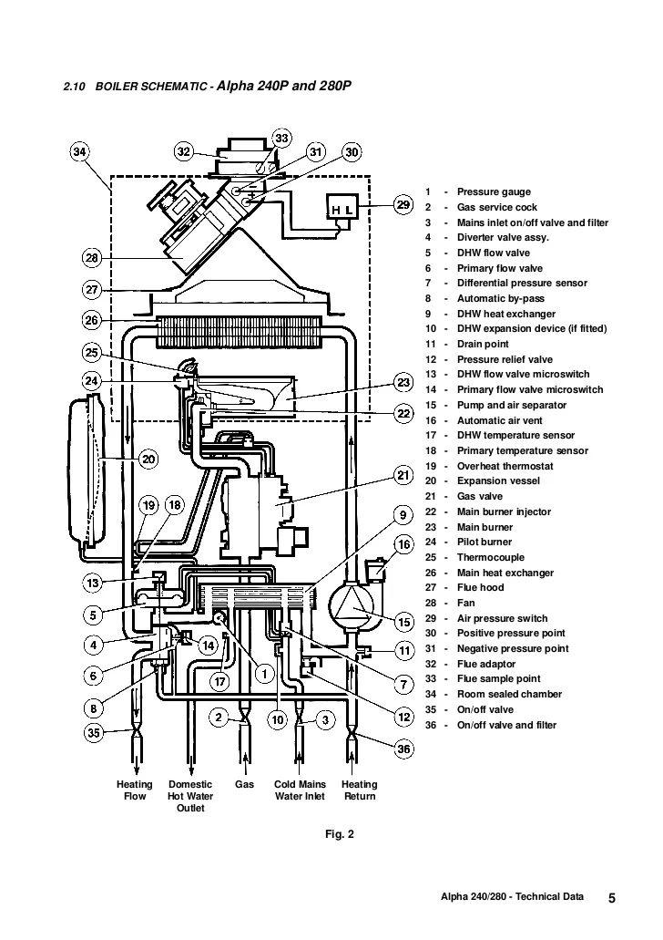 parker boiler installation manual