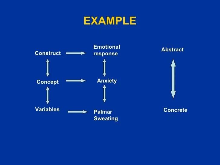 conceptual framework nursing