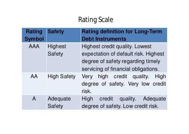 Credit Rating-PoolFin-Bond for ULBs